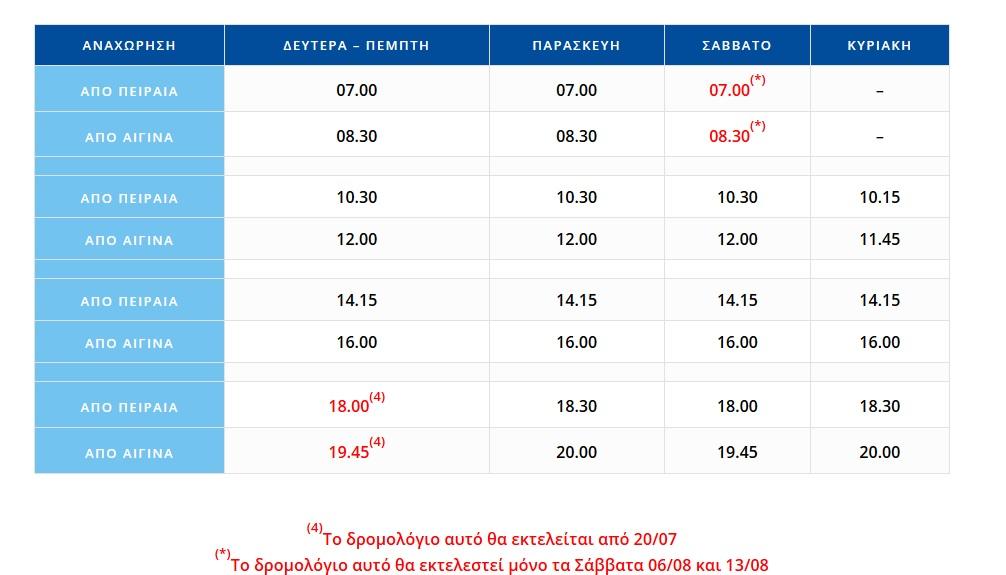 IONIS ως 14.8